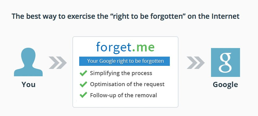 forgetme